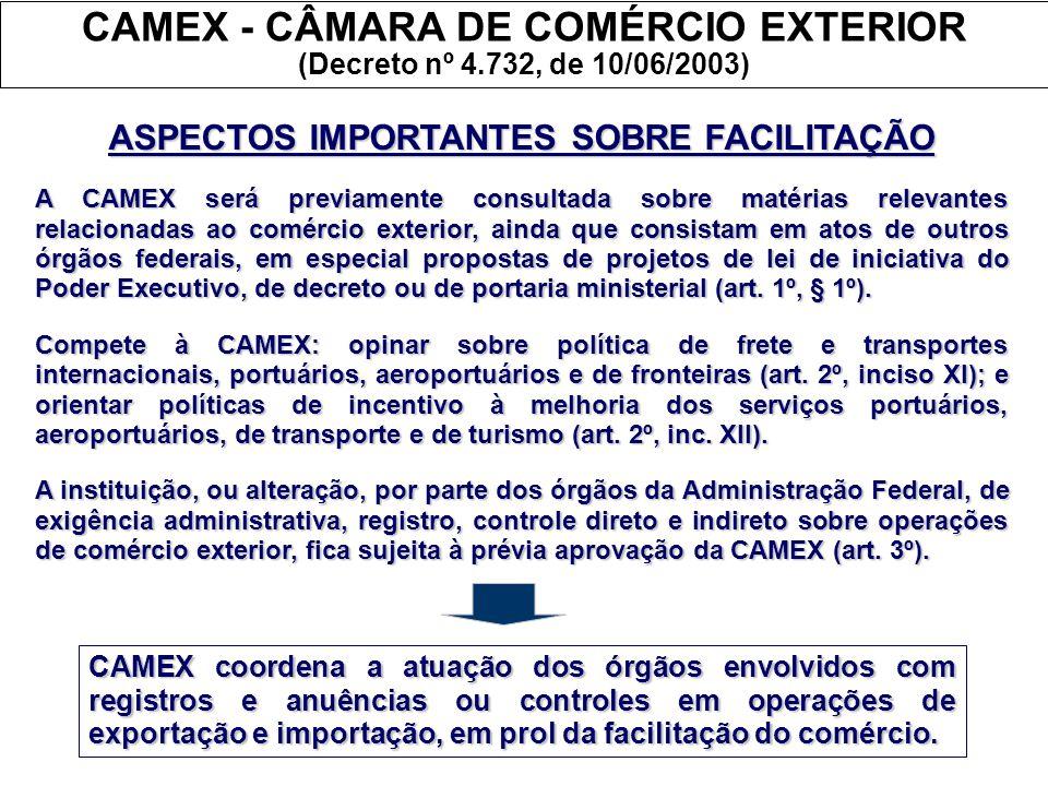 ASPECTOS IMPORTANTES SOBRE FACILITAÇÃO A CAMEX será previamente consultada sobre matérias relevantes relacionadas ao comércio exterior, ainda que cons