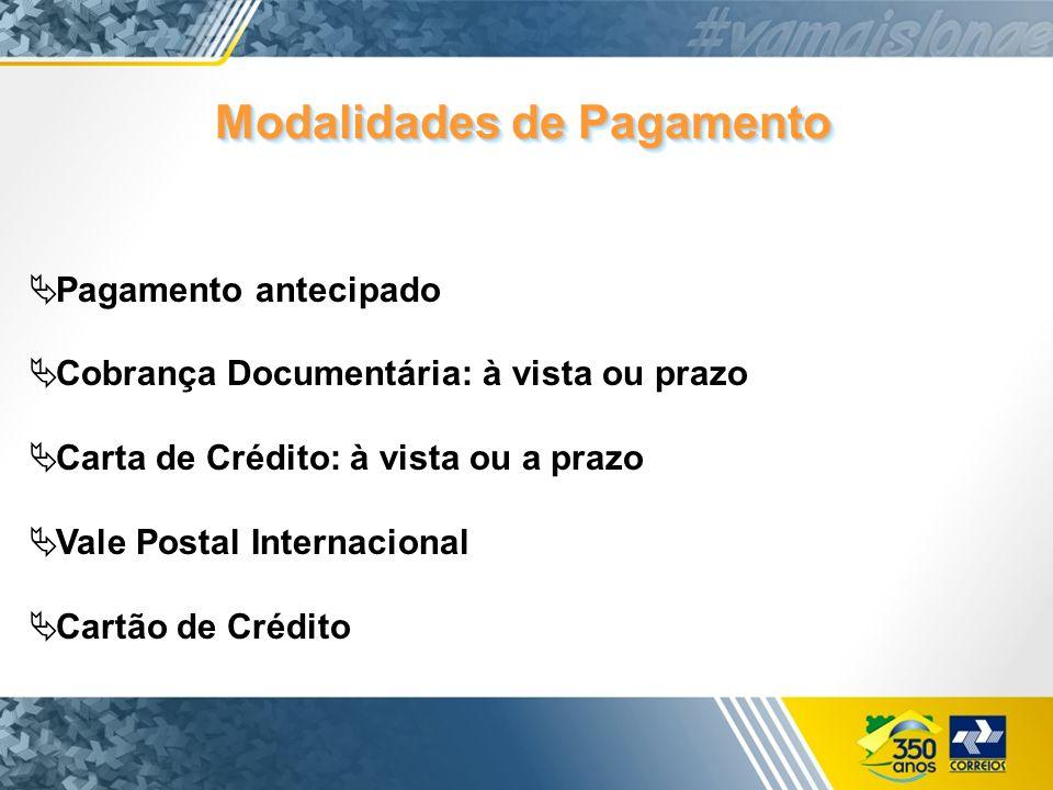 Modalidades de Pagamento  Pagamento antecipado  Cobrança Documentária: à vista ou prazo  Carta de Crédito: à vista ou a prazo  Vale Postal Internacional  Cartão de Crédito