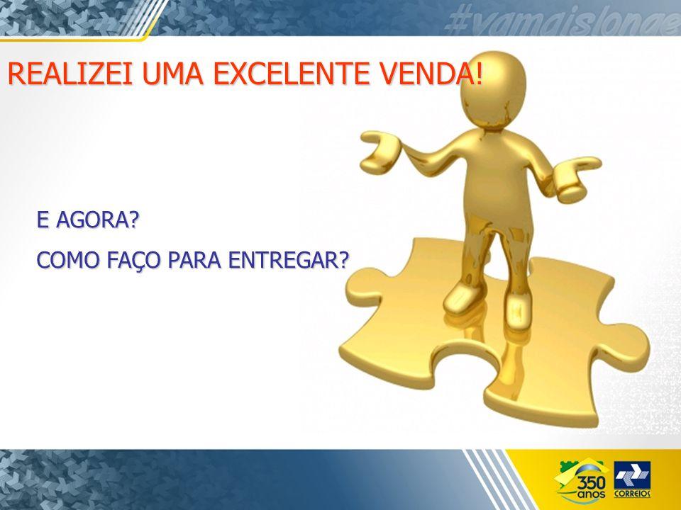 Postagem Agência ou coleta Registro no Siscomex Fiscalização aduaneira Transporte ao exterior Entrega final Fluxo da exportação via Correios
