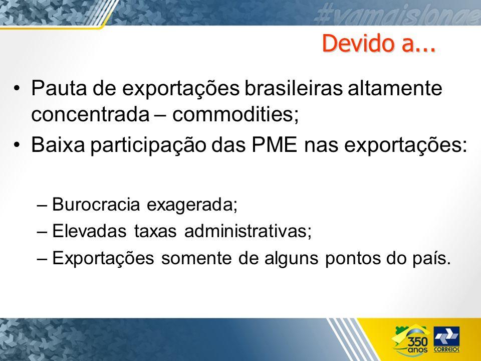 6 O Exporta Fácil é resultado de parcerias