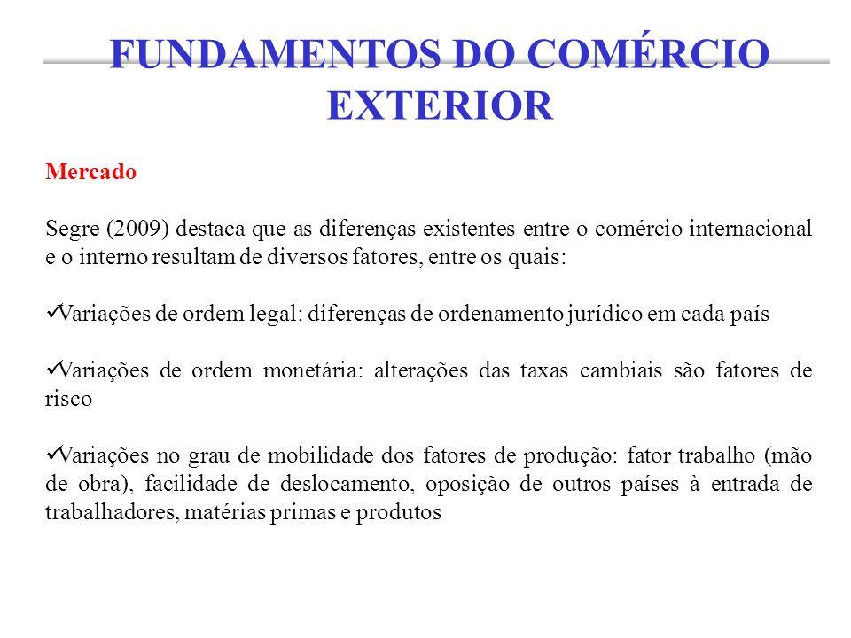Mercado Segre (2009) destaca que as diferenças existentes entre o comércio internacional e o interno resultam de diversos fatores, entre os quais: Var