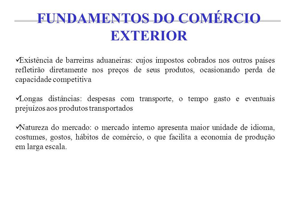 Existência de barreiras aduaneiras: cujos impostos cobrados nos outros países refletirão diretamente nos preços de seus produtos, ocasionando perda de