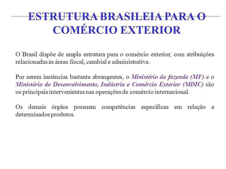 O Brasil dispõe de ampla estrutura para o comércio exterior, com atribuições relacionadas às áreas fiscal, cambial e administrativa. Por serem instânc