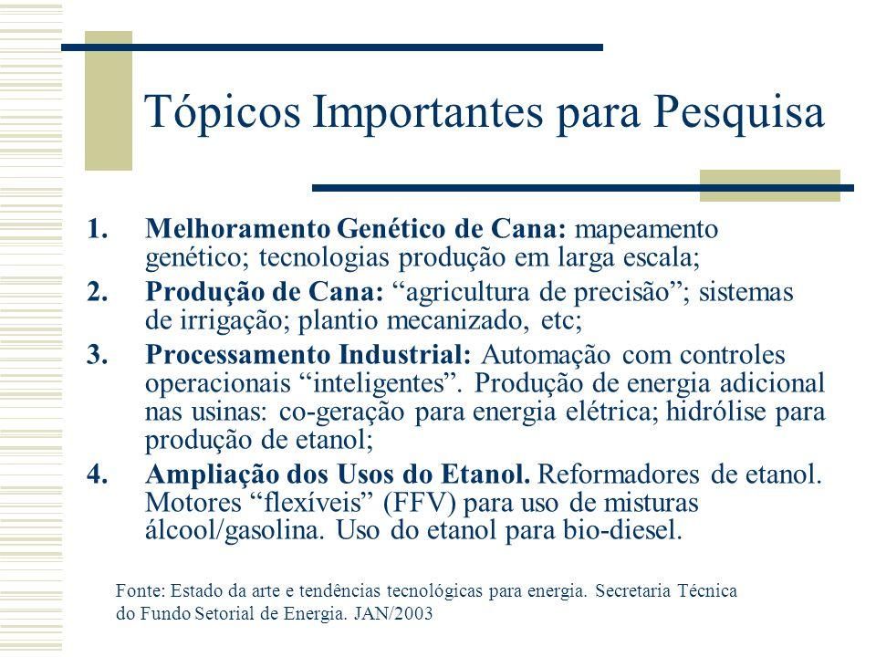 """Tópicos Importantes para Pesquisa 1.Melhoramento Genético de Cana: mapeamento genético; tecnologias produção em larga escala; 2.Produção de Cana: """"agr"""
