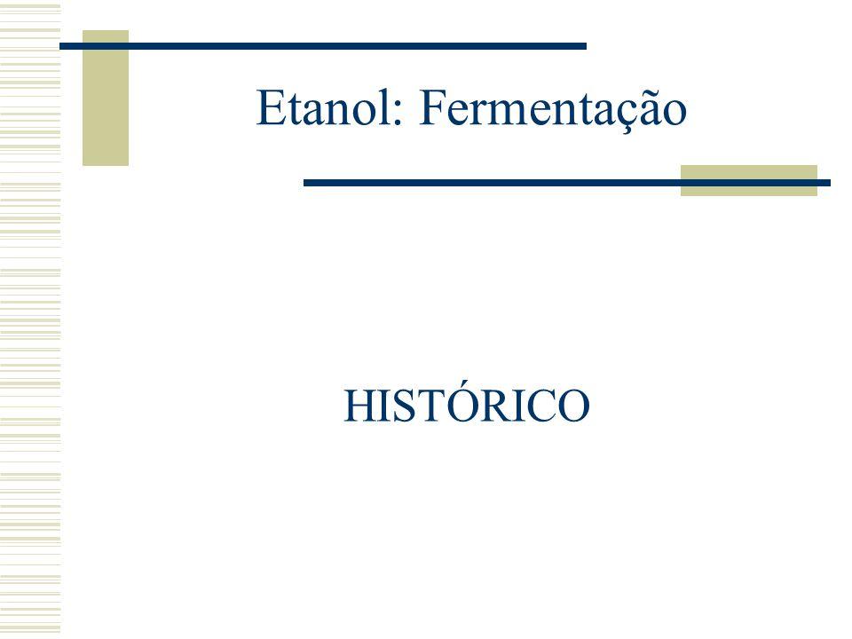 Etanol: Fermentação HISTÓRICO