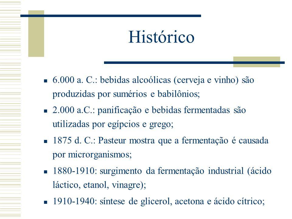 Histórico 6.000 a. C.: bebidas alcoólicas (cerveja e vinho) são produzidas por sumérios e babilônios; 2.000 a.C.: panificação e bebidas fermentadas sã
