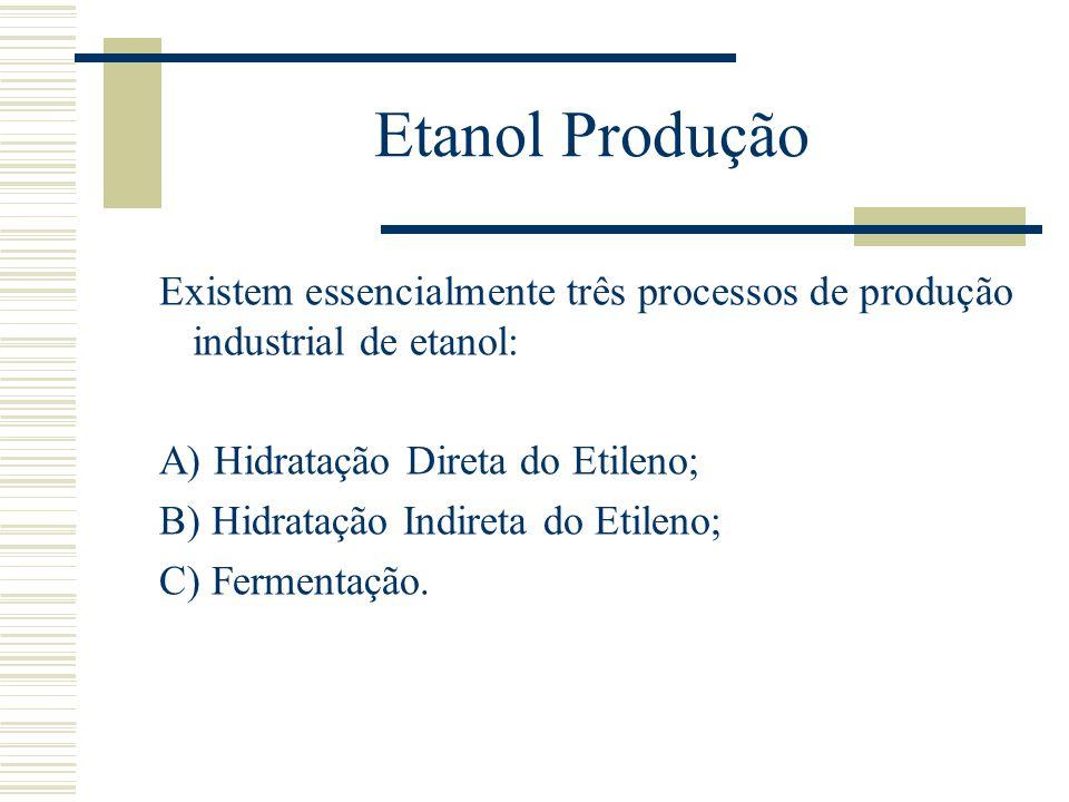 Etanol Produção Existem essencialmente três processos de produção industrial de etanol: A) Hidratação Direta do Etileno; B) Hidratação Indireta do Eti