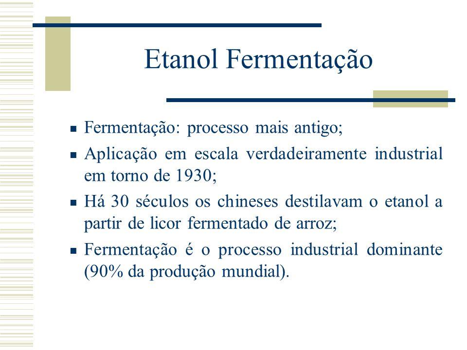 Etanol Fermentação Fermentação: processo mais antigo; Aplicação em escala verdadeiramente industrial em torno de 1930; Há 30 séculos os chineses desti