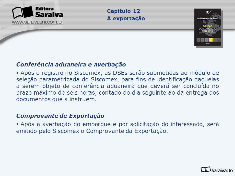 12.6 EXPORTA FÁCIL  Tem como finalidade agilizar os processos de exportação via postal e os procedimentos alfandegários.