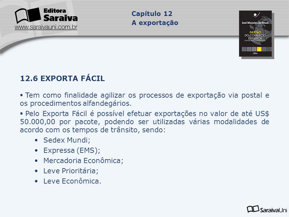 12.6 EXPORTA FÁCIL  Tem como finalidade agilizar os processos de exportação via postal e os procedimentos alfandegários.  Pelo Exporta Fácil é possí