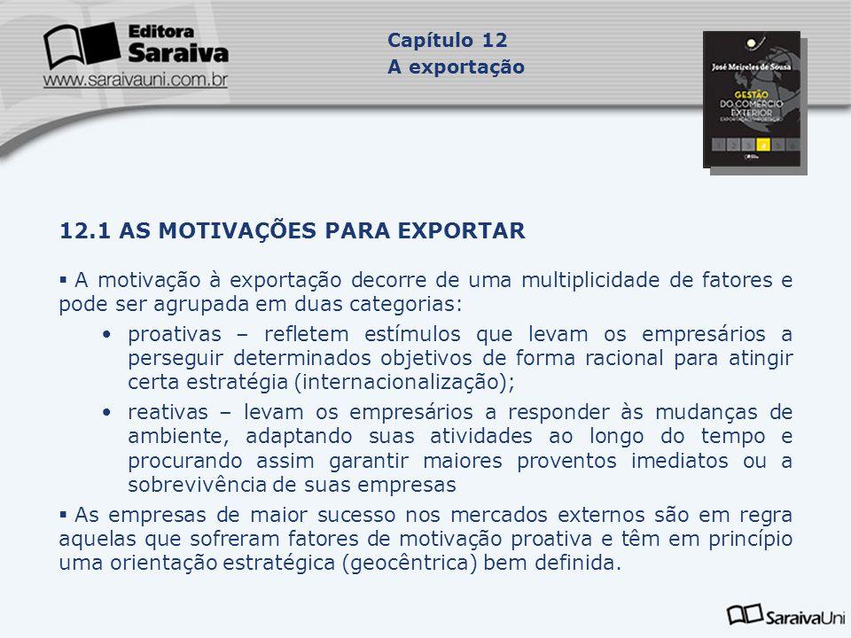 12.1 AS MOTIVAÇÕES PARA EXPORTAR  A motivação à exportação decorre de uma multiplicidade de fatores e pode ser agrupada em duas categorias: proativas