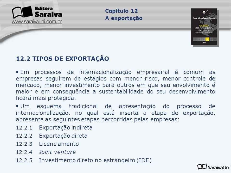 12.2 TIPOS DE EXPORTAÇÃO  Em processos de internacionalização empresarial é comum as empresas seguirem de estágios com menor risco, menor controle de