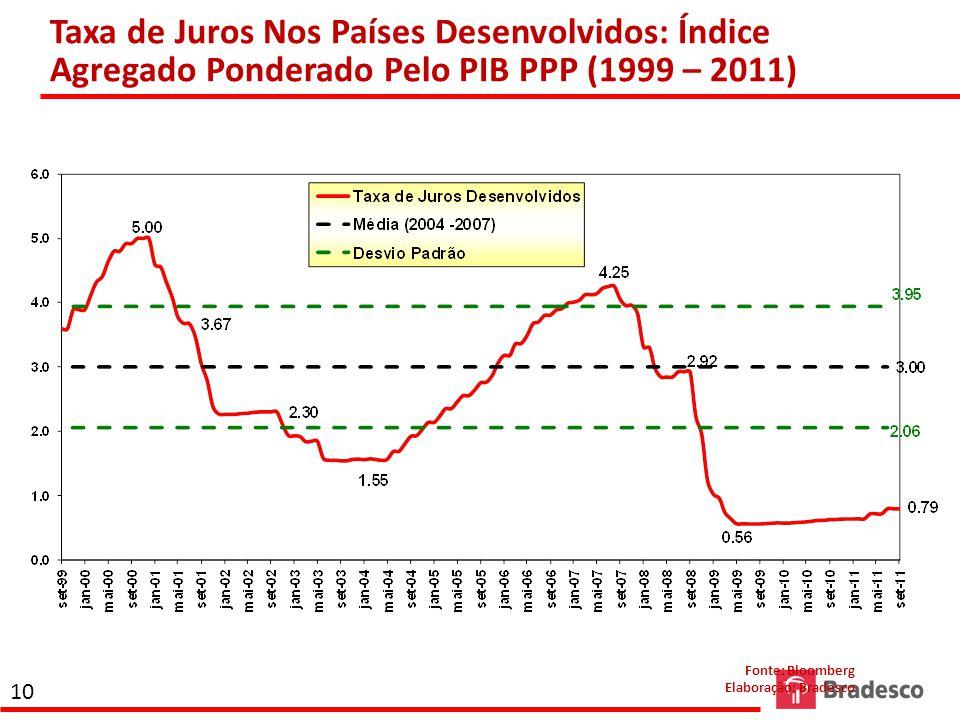Título De 10 Anos do Tesouro Americano 2007- 2011 Em % D:\Area Economica\BBV\BLOOMBERG - T-BOND 10 ANOS E 30 ANOS.xls Termos de Troca no Brasil: Preços de Exportação / Preços de Importação (1999-2011) Fonte: Bloomberg Elaboração: Bradesco