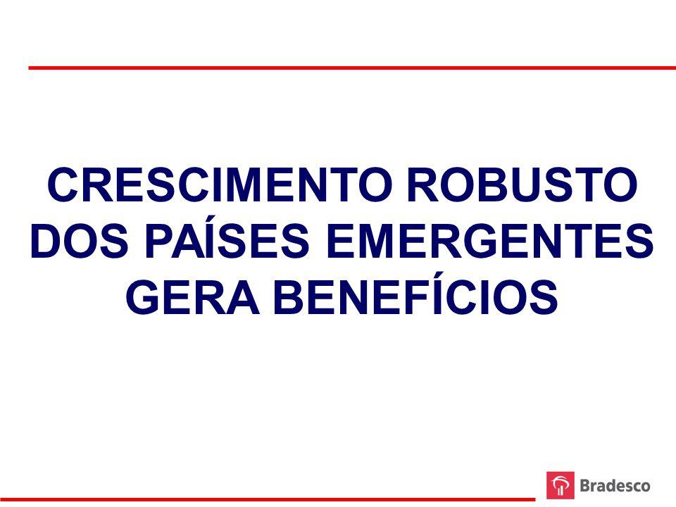 MARKET SHARE DOS PAÍSES DESENVOLVIDOS E PAÍSES EMERGENTES NAS VENDAS DE VEÍCULOS DE PASSAGEIROS E COMERCIAIS LEVES– 2007-2010 FONTE: BLOOMBERG, ECOWIN, ACEA, AMIA, FENABRAVE ELABORAÇÃO: BRADESCO