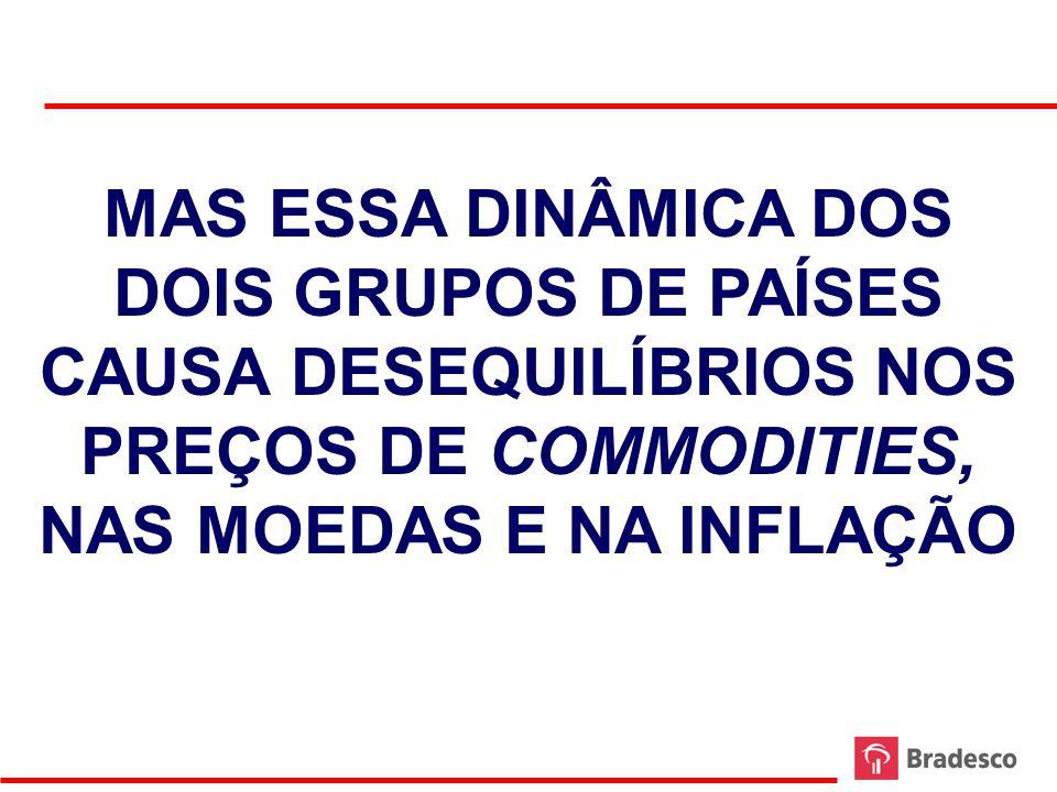 17 COMMODITIES: EVOLUÇÃO ÍNDICES AGRÍCOLAS, INDUSTRIAIS E ENERGÉTICAS 2002-2011 FONTE: BLOOMBERG ELABORAÇÃO: BRADESCO