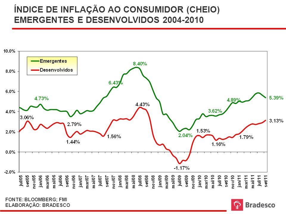 19 DIFERENCIAL DE JUROS E ECONOMIA BRASILEIRA AQUECIDA: ATRAI FLUXO DE CAPITAIS, VALORIZA NOSSA MOEDA E GERA INFLAÇÃO.