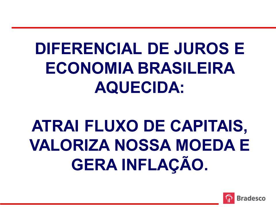 20 INVESTIMENTO DIRETO ESTRANGEIRO 1995 - 2011 FONTE: BCB ELABORAÇÃO E (*) PROJEÇÃO: BRADESCO US$ MILHÕES