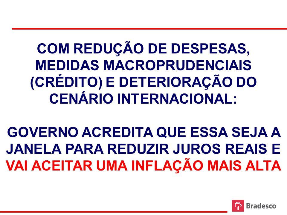 CRESCIMENTO DAS DESPESAS PÚBLICAS FEDERAIS: VARIAÇÃO ANUAL REAL 2000 - 2012 FONTE: TESOURO NACIONAL ELABORAÇÃO: BRADESCO EM %