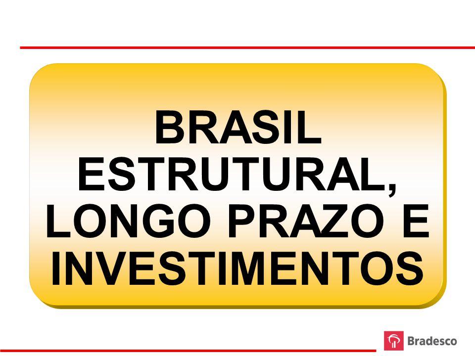 47 PARTE RELEVANTE DA INFLAÇÃO BRASILEIRA E DO EXCESSO DE DEMANDA É ESTRUTURAL: O GOVERNO NÃO PRETENDE ATENUAR ESSAS PRESSÕES APENAS COM A POLÍTICA MONETÁRIA