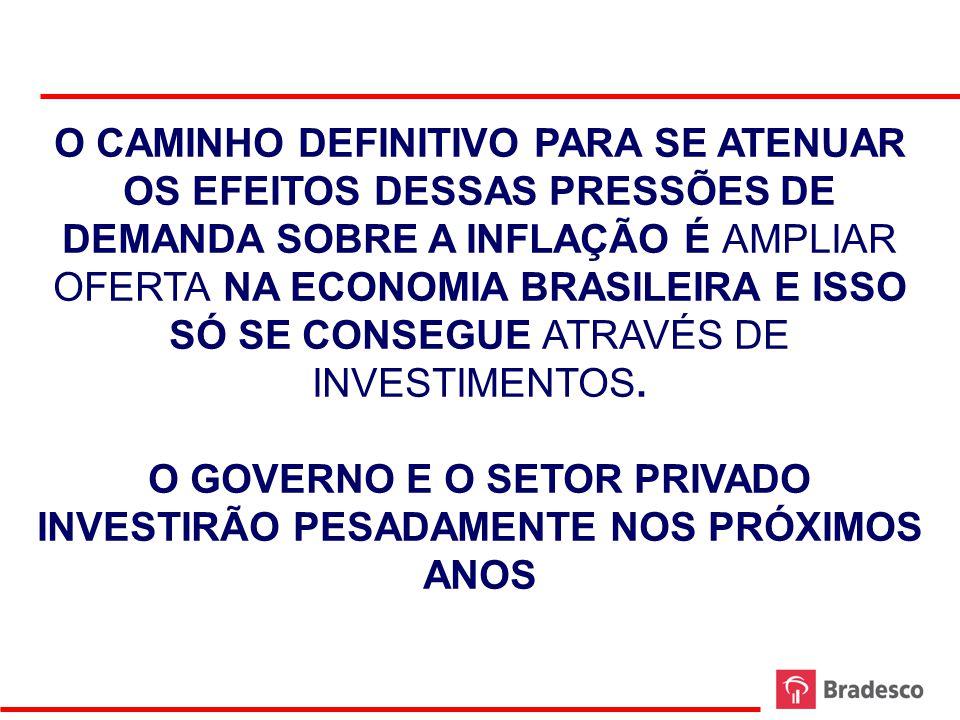 CRESCIMENTO REAL DA FORMAÇÃO BRUTA DE CAPITAL FIXO 1996 - 2012 FONTE: IBGE ELABORAÇÃO: BRADESCO EM %