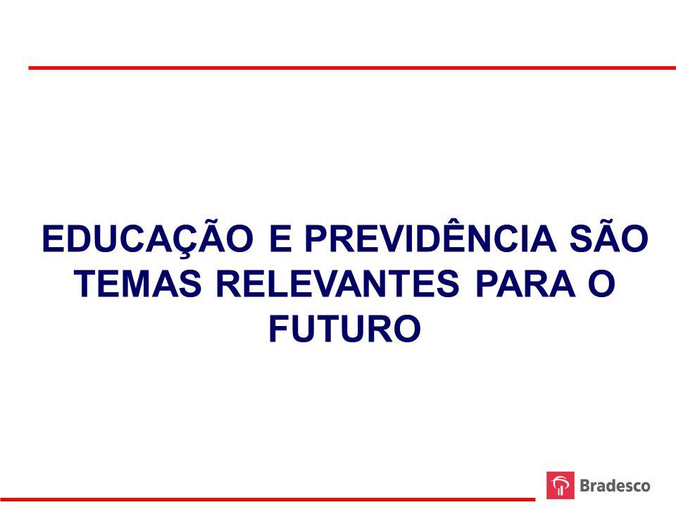 ANOS DE EDUCAÇÃO DA POPULAÇÃO COM 25 ANOS OU MAIS DE IDADE – 2003 – 2010* FONTE: PNAD ELABORAÇÃO: BRADESCO