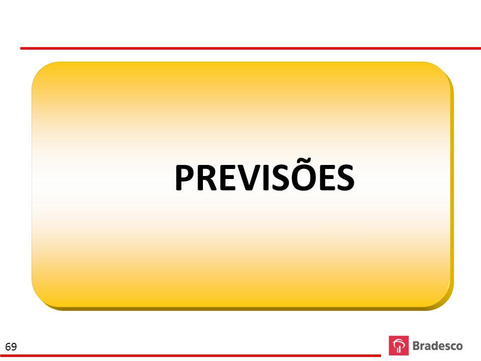 DEPEC-BRADESCO: CENÁRIO MACROECONÔMICO (2008-2020) 70