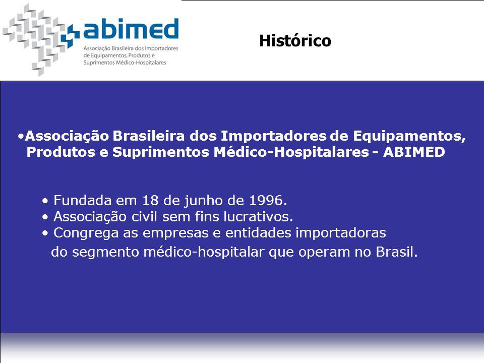 Histórico Associação Brasileira dos Importadores de Equipamentos, Produtos e Suprimentos Médico-Hospitalares - ABIMED Fundada em 18 de junho de 1996.