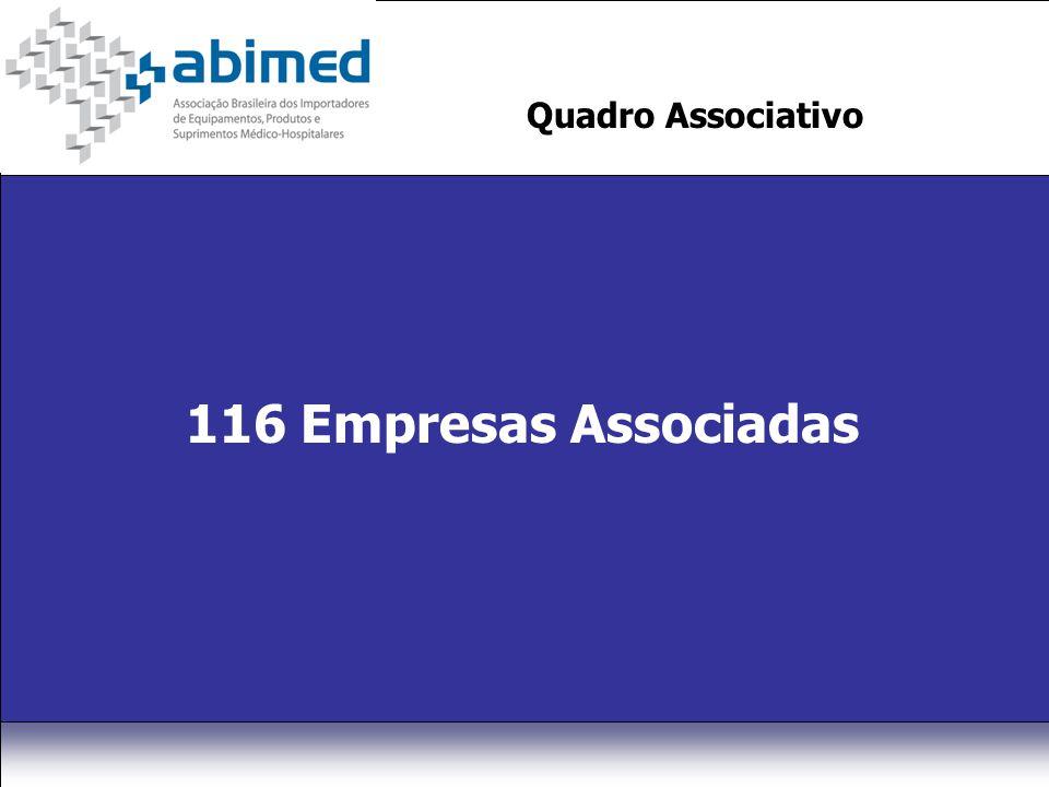 Quadro Associativo 116 Empresas Associadas