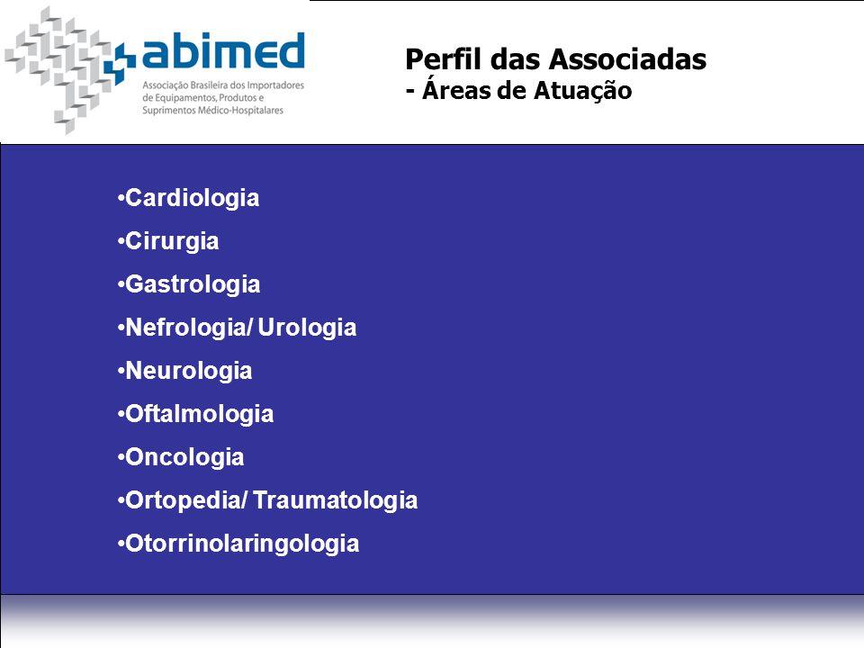 Perfil das Associadas - Áreas de Atuação Cardiologia Cirurgia Gastrologia Nefrologia/ Urologia Neurologia Oftalmologia Oncologia Ortopedia/ Traumatologia Otorrinolaringologia