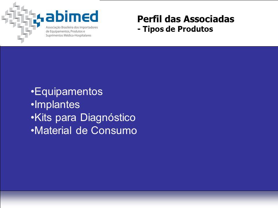Perfil das Associadas - Tipos de Produtos Equipamentos Implantes Kits para Diagnóstico Material de Consumo
