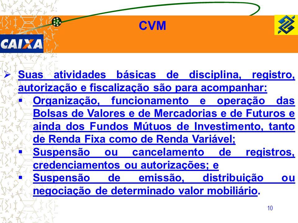 10 CVM  Suas atividades básicas de disciplina, registro, autorização e fiscalização são para acompanhar:  Organização, funcionamento e operação das