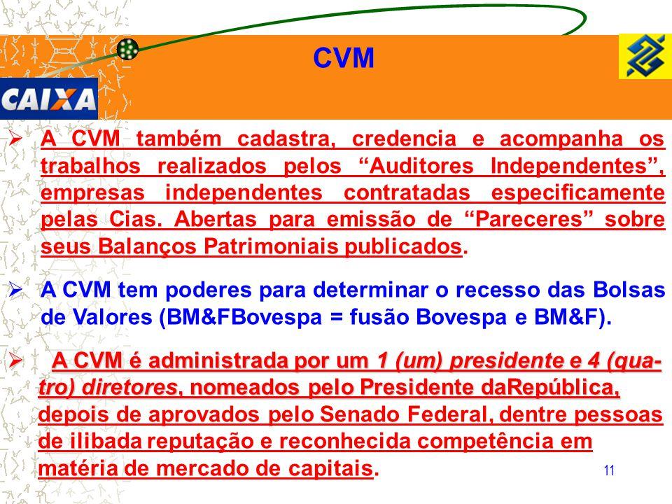 """11 CVM  A CVM também cadastra, credencia e acompanha os trabalhos realizados pelos """"Auditores Independentes"""", empresas independentes contratadas espe"""