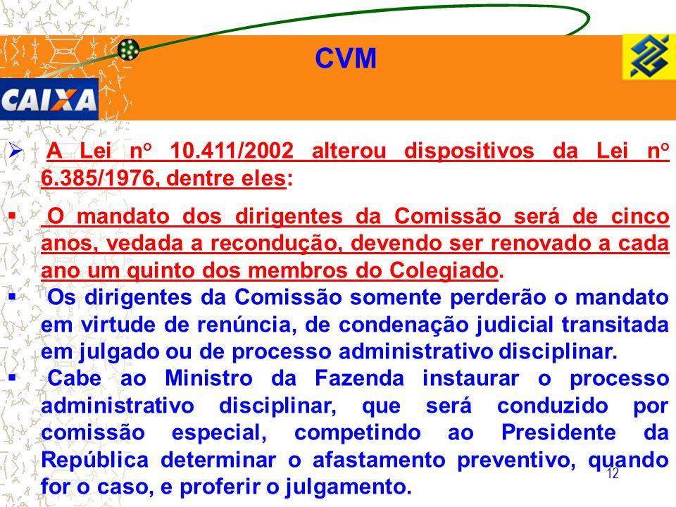 12 CVM  A Lei n o 10.411/2002 alterou dispositivos da Lei n o 6.385/1976, dentre eles:  O mandato dos dirigentes da Comissão será de cinco anos, ved