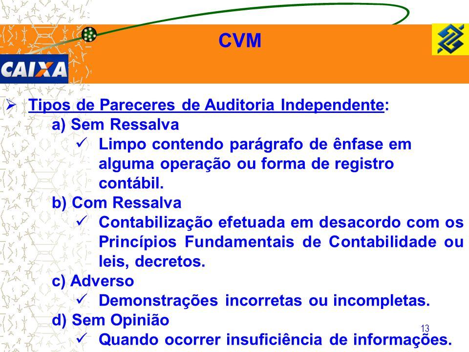 13 CVM  Tipos de Pareceres de Auditoria Independente: a) Sem Ressalva Limpo contendo parágrafo de ênfase em alguma operação ou forma de registro cont
