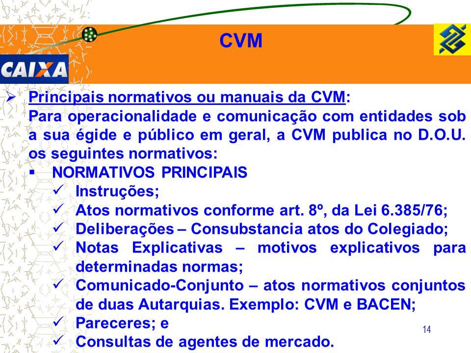 14 CVM  Principais normativos ou manuais da CVM: Para operacionalidade e comunicação com entidades sob a sua égide e público em geral, a CVM publica