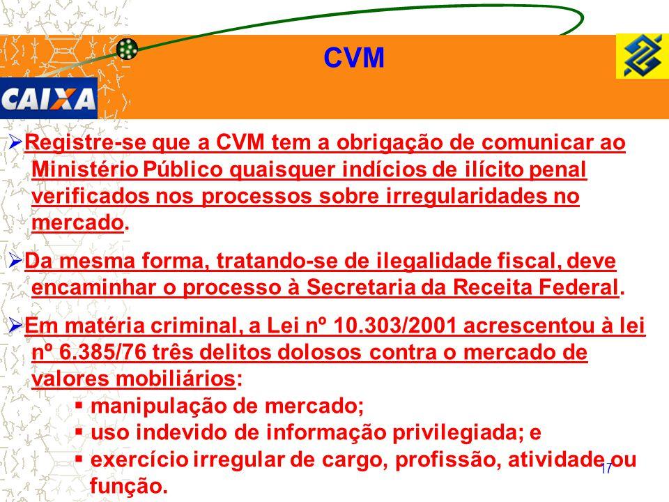 17 CVM  Registre-se que a CVM tem a obrigação de comunicar ao Ministério Público quaisquer indícios de ilícito penal verificados nos processos sobre