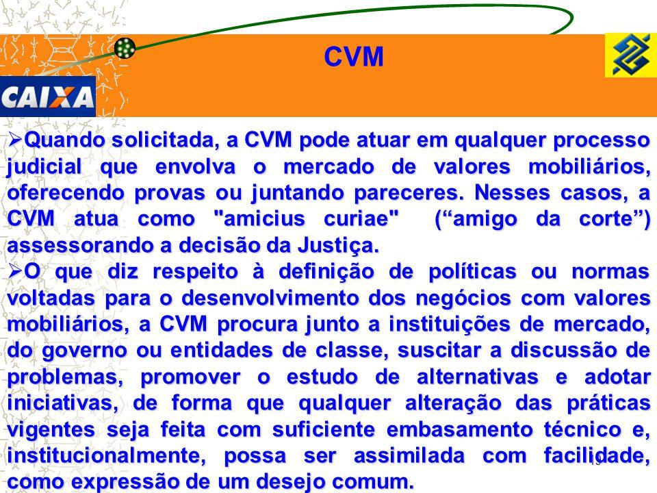 19 CVM  Quando solicitada, a CVM pode atuar em qualquer processo judicial que envolva o mercado de valores mobiliários, oferecendo provas ou juntando
