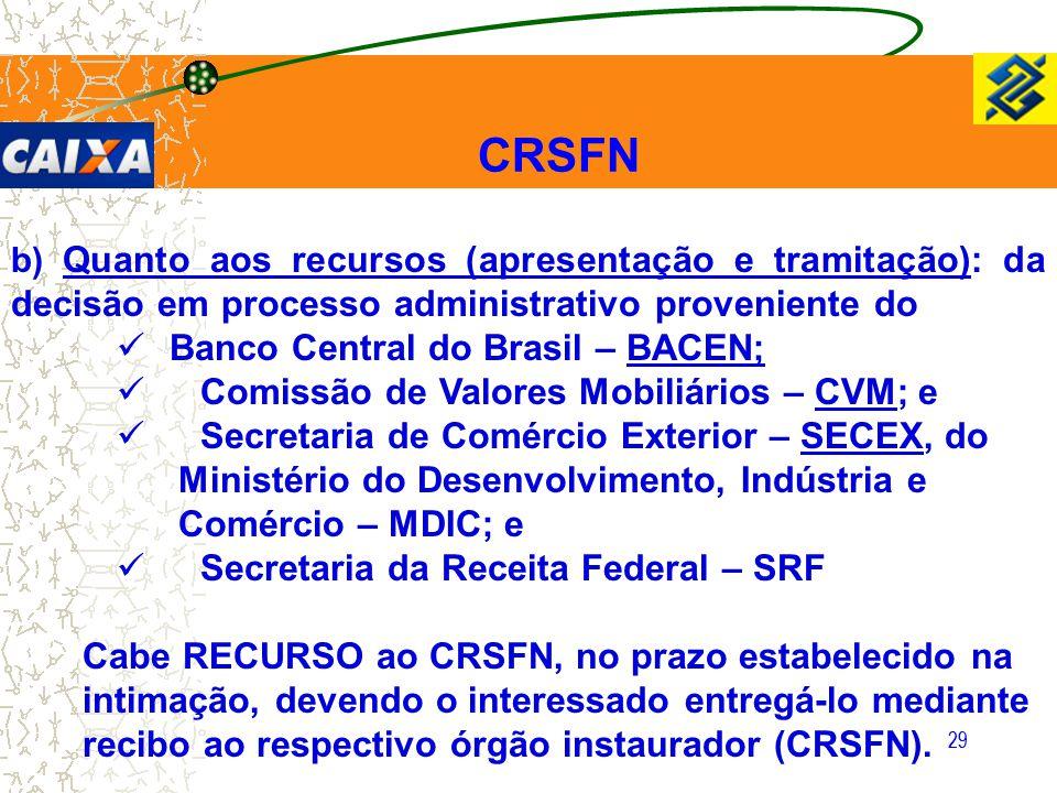 29 CRSFN b) Quanto aos recursos (apresentação e tramitação): da decisão em processo administrativo proveniente do Banco Central do Brasil – BACEN; Com