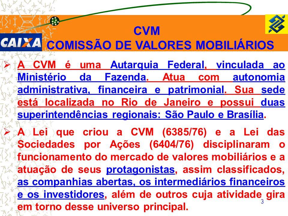 3 CVM COMISSÃO DE VALORES MOBILIÁRIOS  A CVM é uma Autarquia Federal, vinculada ao Ministério da Fazenda. Atua com autonomia administrativa, financei