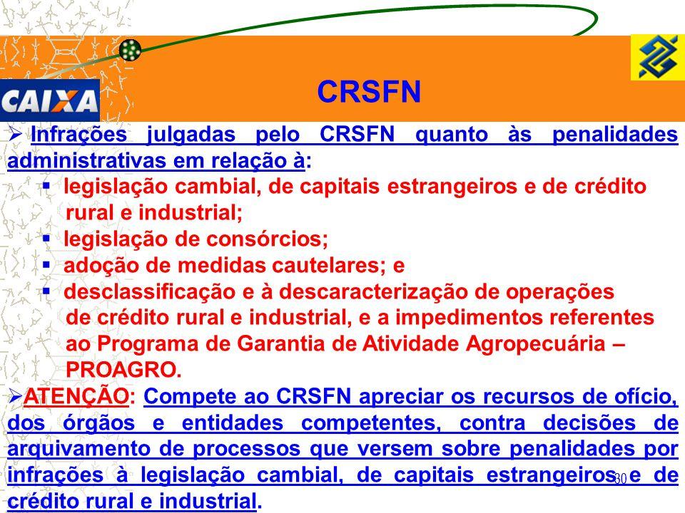 30 CRSFN  Infrações julgadas pelo CRSFN quanto às penalidades administrativas em relação à:  legislação cambial, de capitais estrangeiros e de crédi