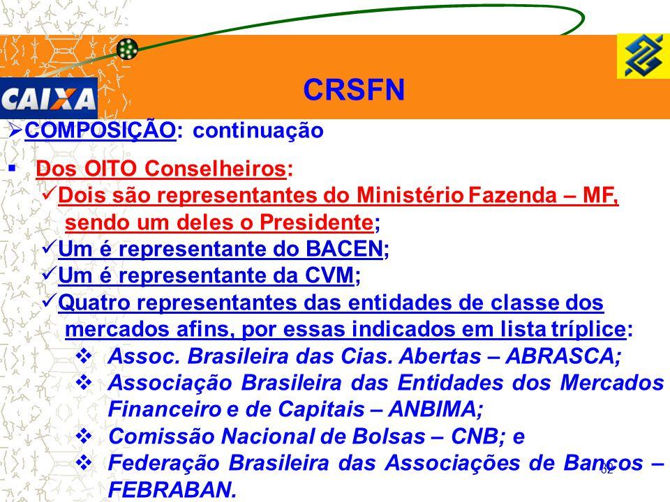 32 CRSFN  COMPOSIÇÃO: continuação  Dos OITO Conselheiros: Dois são representantes do Ministério Fazenda – MF, sendo um deles o Presidente; Um é repr