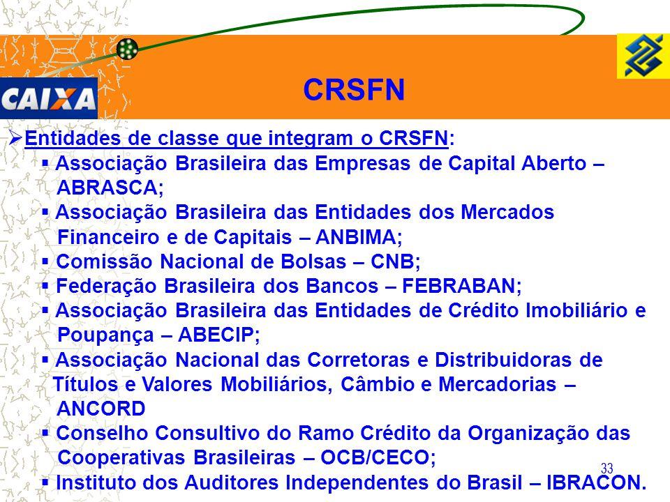 33 CRSFN  Entidades de classe que integram o CRSFN:  Associação Brasileira das Empresas de Capital Aberto – ABRASCA;  Associação Brasileira das Ent
