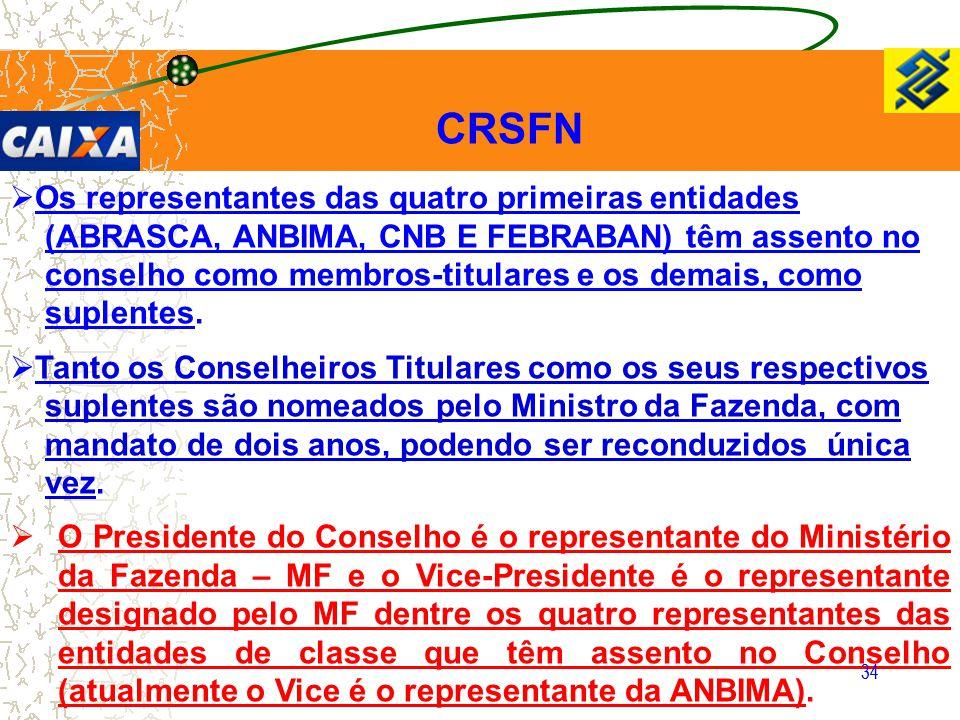34 CRSFN  Os representantes das quatro primeiras entidades (ABRASCA, ANBIMA, CNB E FEBRABAN) têm assento no conselho como membros-titulares e os dema