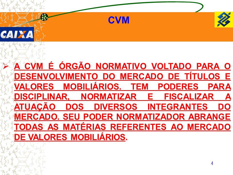 25 CVM Questão de Concurso  Cespe/BB/GO/2007.