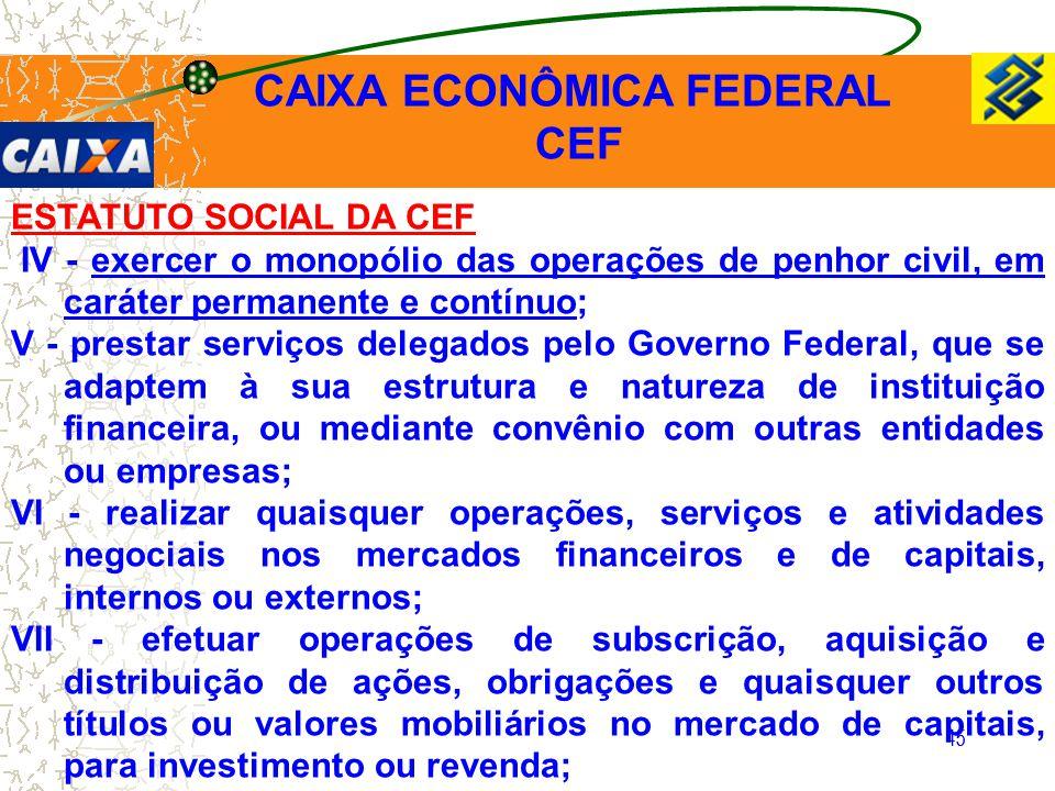 45 ESTATUTO SOCIAL DA CEF IV - exercer o monopólio das operações de penhor civil, em caráter permanente e contínuo; V - prestar serviços delegados pel