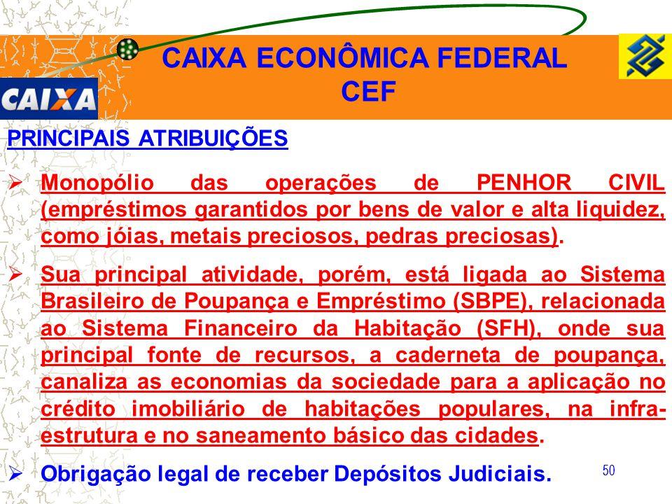 50 CAIXA ECONÔMICA FEDERAL CEF PRINCIPAIS ATRIBUIÇÕES  Monopólio das operações de PENHOR CIVIL (empréstimos garantidos por bens de valor e alta liqui