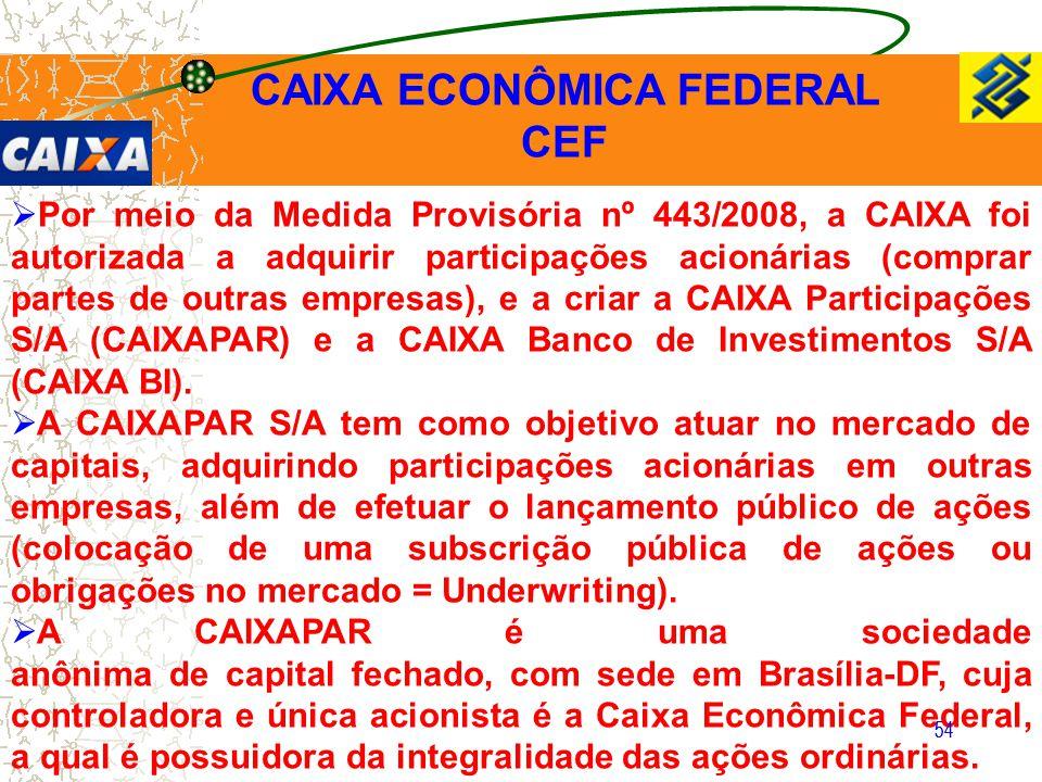 54  Por meio da Medida Provisória nº 443/2008, a CAIXA foi autorizada a adquirir participações acionárias (comprar partes de outras empresas), e a cr