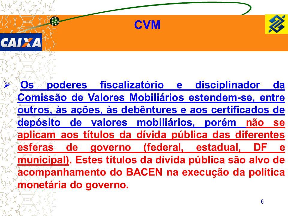 6 CVM  Os poderes fiscalizatório e disciplinador da Comissão de Valores Mobiliários estendem-se, entre outros, às ações, às debêntures e aos certific
