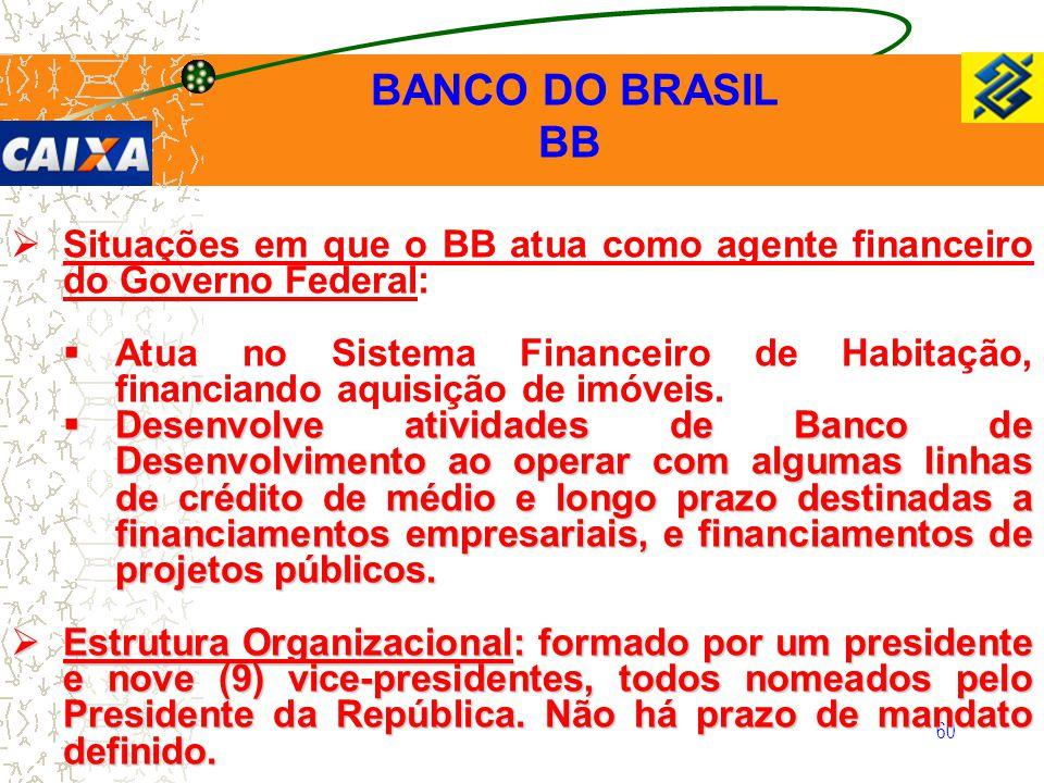 60  Situações em que o BB atua como agente financeiro do Governo Federal:  Atua no Sistema Financeiro de Habitação, financiando aquisição de imóveis