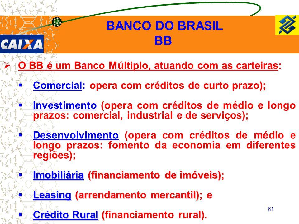 61  O BB é um Banco Múltiplo, atuando com as carteiras:  Comercial: opera com créditos de curto prazo);  Investimento (opera com créditos de médio